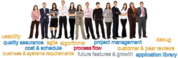 TactiCom Consulting & Project Management